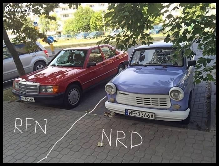 Porównanie zaawansowania techniki w RFN i NRD