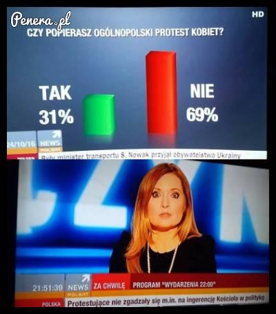 Czy popierasz ogólnopolski protest kobiet?