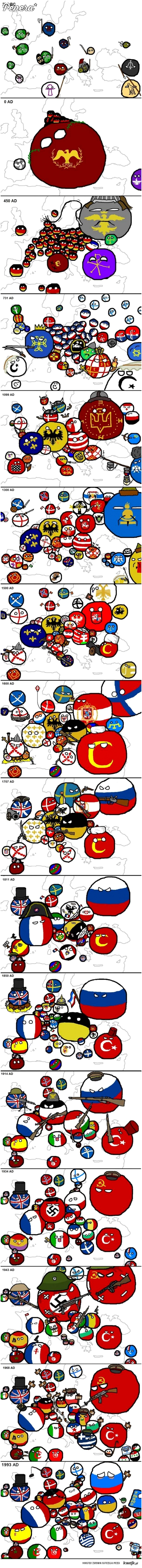 Hisrtoia Europy