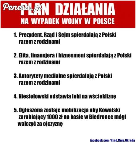 Plan działania na wypadek wojny