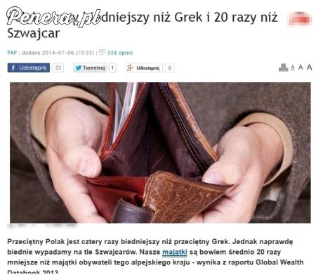 Polak 4 razy biedniejszy niż Grek i 20 razy od Austriaka