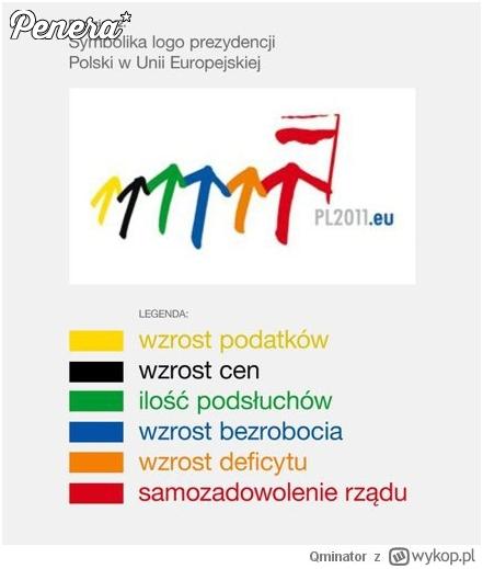 Polska prezydencja w UE