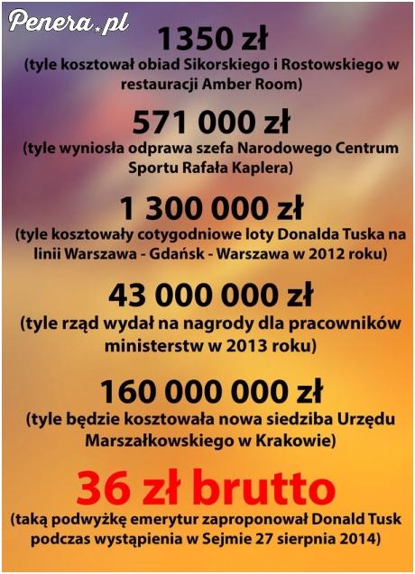 Polska Tuska w liczbach
