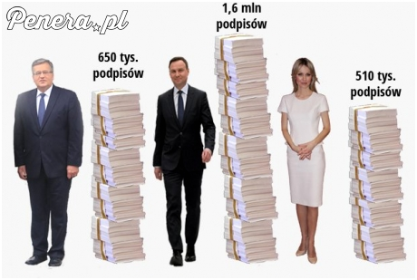 Tak wygląda skala według Gazety Wyborczej