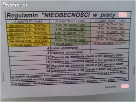 Typowy regulamin w typowej polskiej fabryce